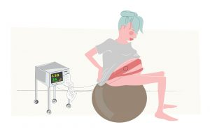 Image of Woman on a birthing ball with continuous monitoring - copyright New Life Classes